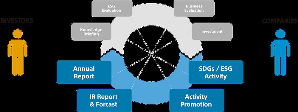 ESG Format Image